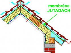 Jutadach 135