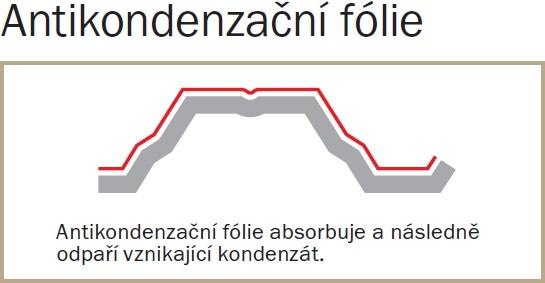 Fólie - Trapézový plech SAT18 Polyester SP 50 μm