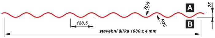 Technické údaje vlnitý plech SATJAM PF25 Aluzinek