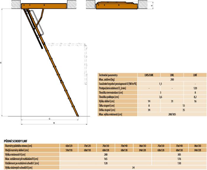 Skládací půdní schody FAKRO LMF s kovovým žebříkem