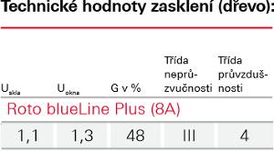 Zasklení Blue line - Roto wdf 78a - dřevo