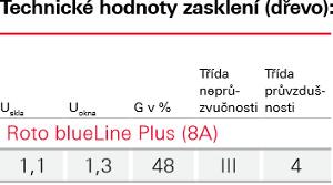 Zasklení Blue line Plus - Roto - r48-bez-wd - dřevo