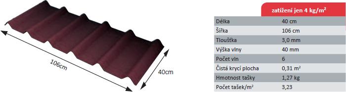 Technické parametry Onduvilla