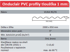 Onduclair PVC - data
