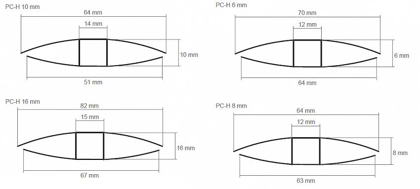 Spojovací lišta Guttaprofil PC-H