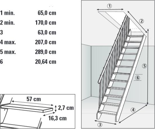 Technická data - schody Dolle Burgau
