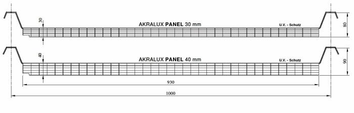 Trapézový panel z polykarbonátu AKRALUX - data