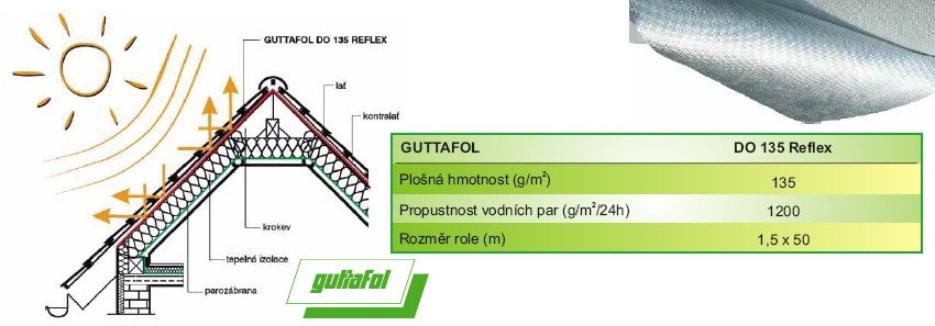 Membrána Guttafol DO 160 REFLEX