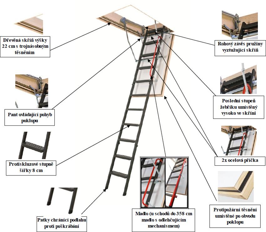 Technický nákres schodů FAKRO LMF 45