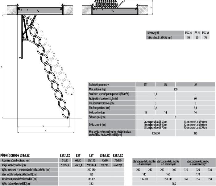 Schéma stahovacích půdních schodů FAKRO LST