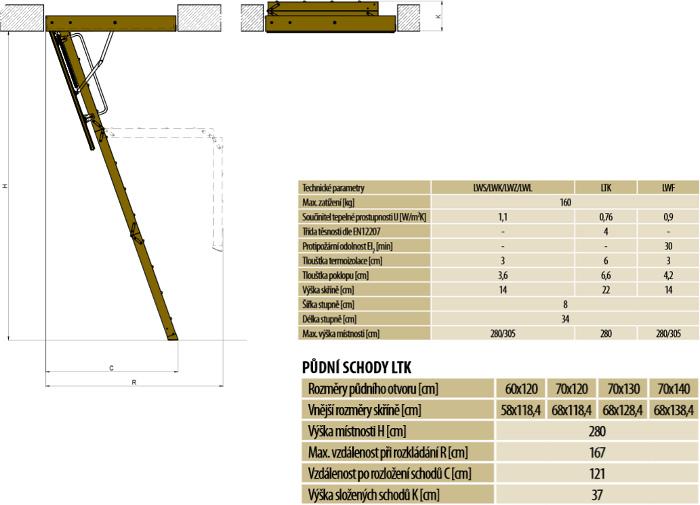 Skládací půdní schody FAKRO LTK - schéma otevírání