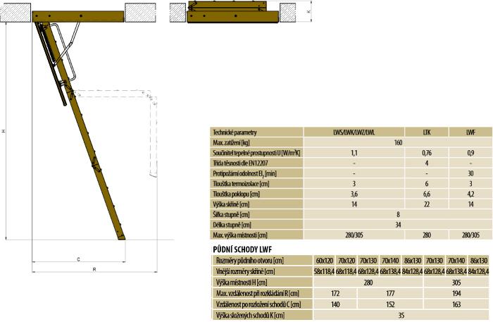 Skládací půdní schody FAKRO LWF - schéma otevírání