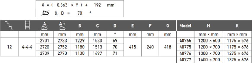 Technicka data DOLLE CLICH Fix 76 Termo - 1
