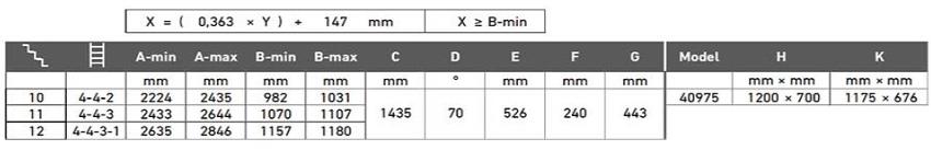 Technicka data DOLLE CLICH Fix 76 Comfort - 2