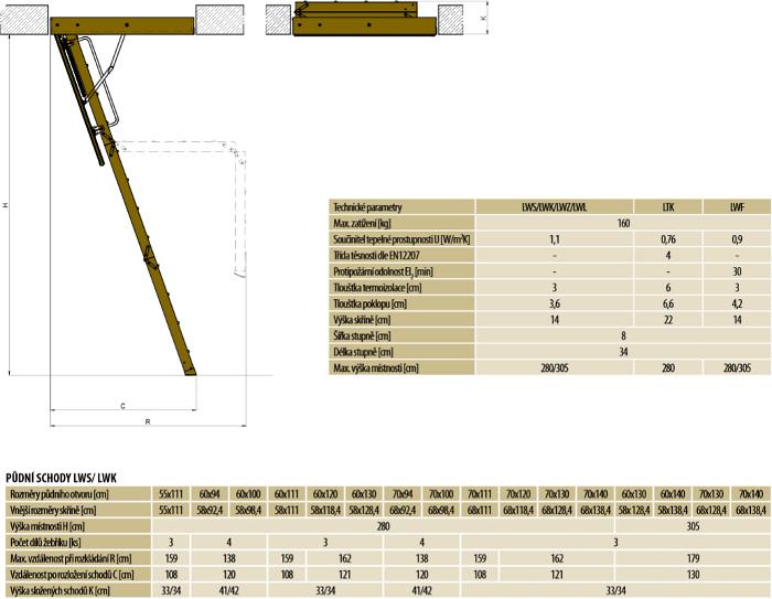 Skládací půdní schody FAKRO LWS - schéma otevírání