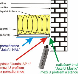 Tmel Jutafol Mastic - použití 1