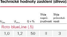 Zasklení Blue line - Roto - dřevo