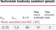 Zasklení AcusticLine NE - Roto