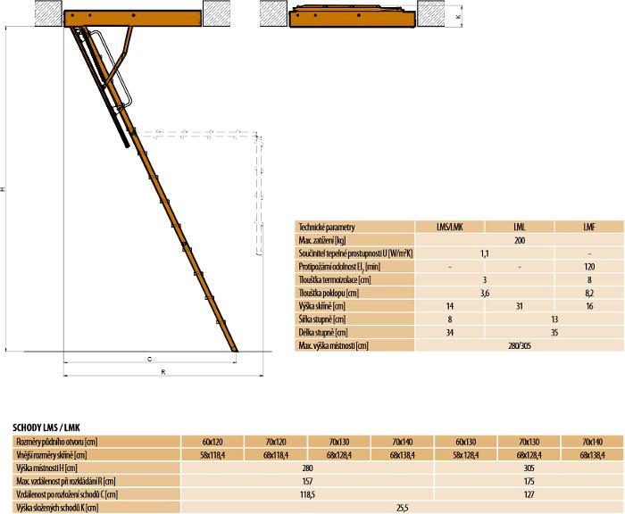 Skládací půdní schody FAKRO LMS s kovovým žebříkem
