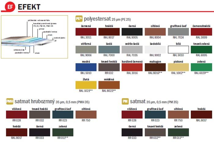 Plechy - EFEKT RAL  svitek / SM 35 µm