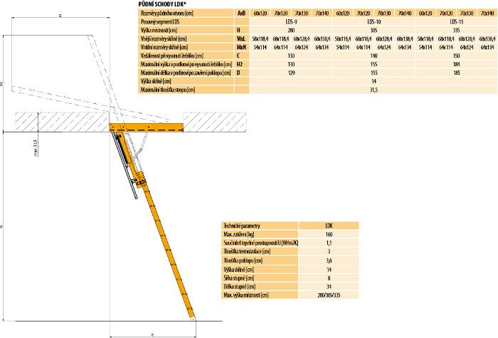 Výsuvné půdní schody FAKRO LDK - schéma