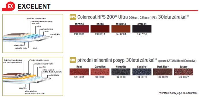 Plechy - RAL  svitek / HPS 200 µm
