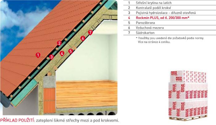 Zateplení střechy - ROCKWOOL Rockmin PLUS
