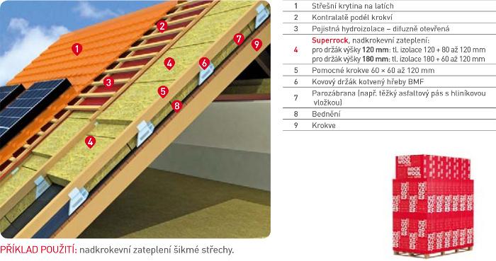 Zateplení střechy - ROCKWOOL Superrock