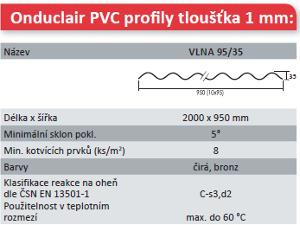 Onduclair PVC - data