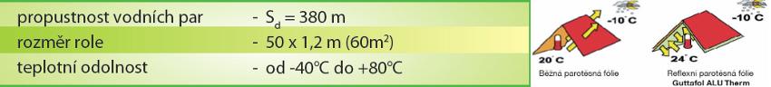 Guttafol Alu Therm - data