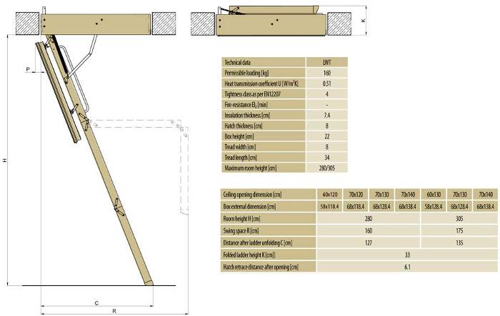 FAKRO LWT - schéma otevírání