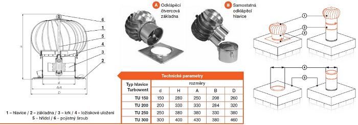 Komínová hlavice Turbowent - technická data
