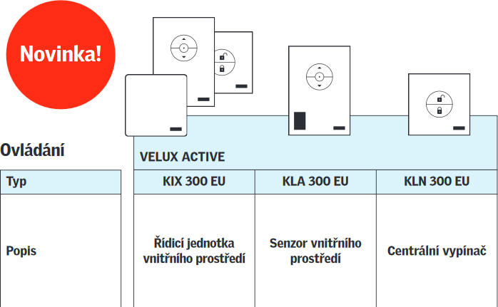 VELUX Active
