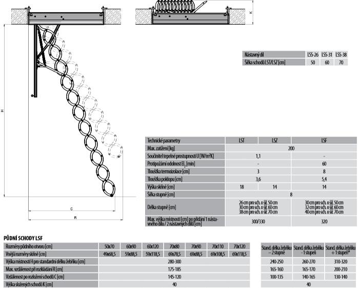 Schéma stahovacích půdních schodů FAKRO LSF