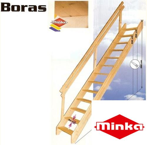 Minka Boras