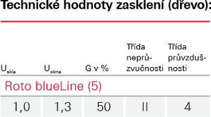 Zasklení Blue line - Roto wdf 7 - dřevo